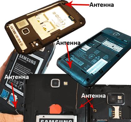Самодельная антенна для сотового телефона