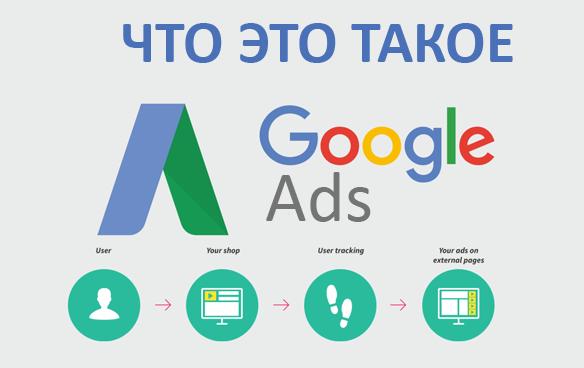 Google Ads что это такое, как работает и Как создать рекламу на Гугл Адвордс