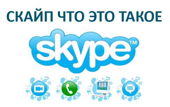 Скайп (Skype): что это такое и для чего нужна эта программа, как скачать и установить на компьютере или телефоне, как зарегистрироваться и настроить