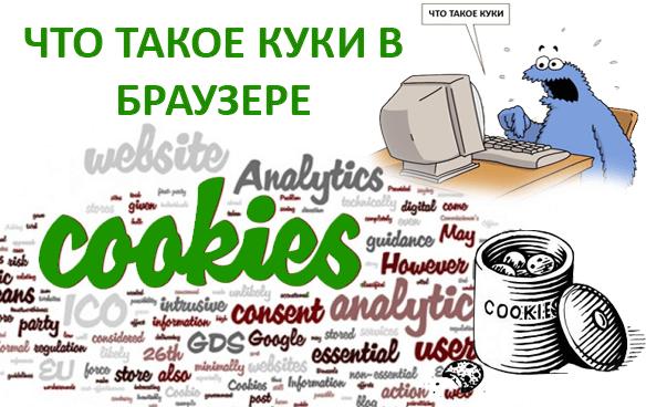 Что такое куки в браузере, какая от них польза или вред и как почистить cookie в браузерах: Опера, Яндекс, Хром, Мозила