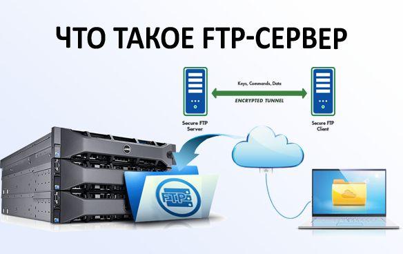 Что такое FTP-сервер, для чего нужен, особенности и как работает